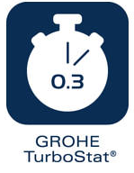 Grohe Turbo Stat
